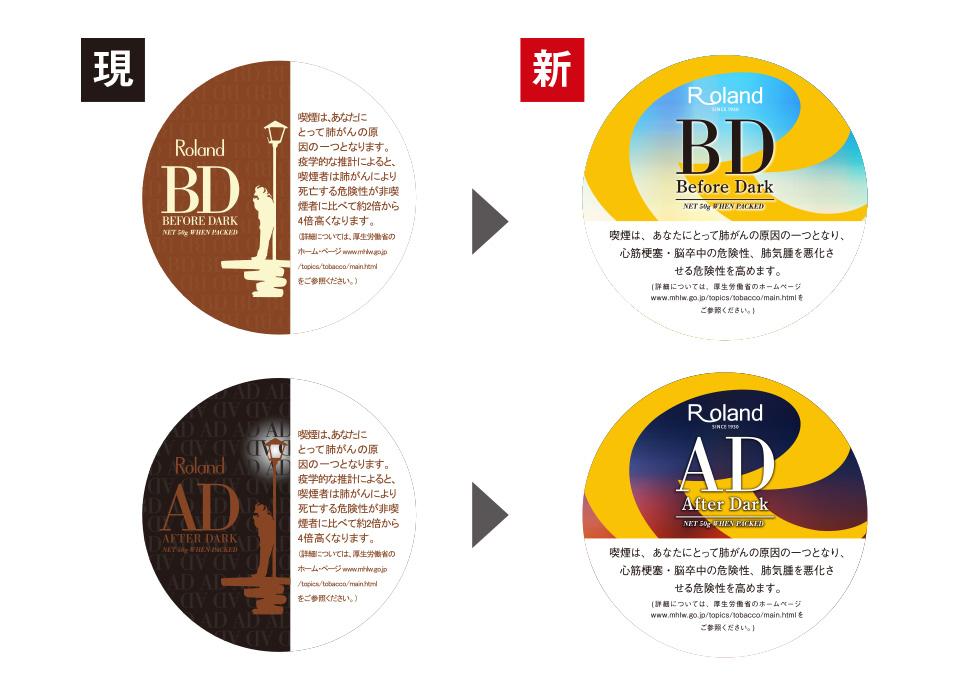 Roland AD / BD
